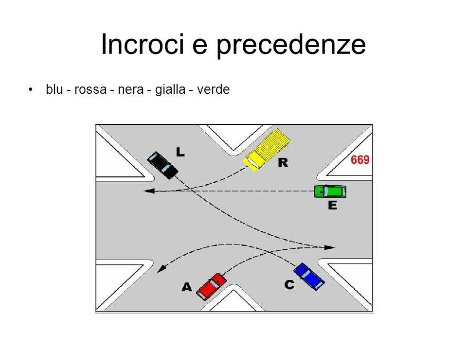 Incroci e precedenze blu - rossa - nera - gialla - verde