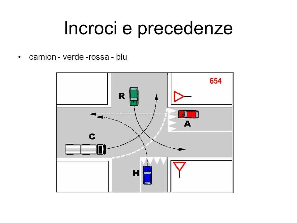 Incroci e precedenze camion - verde -rossa - blu