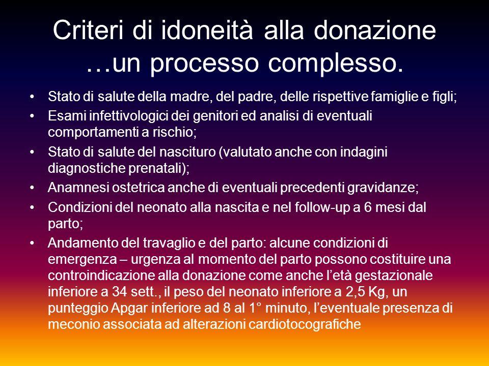 Criteri di idoneità alla donazione …un processo complesso.