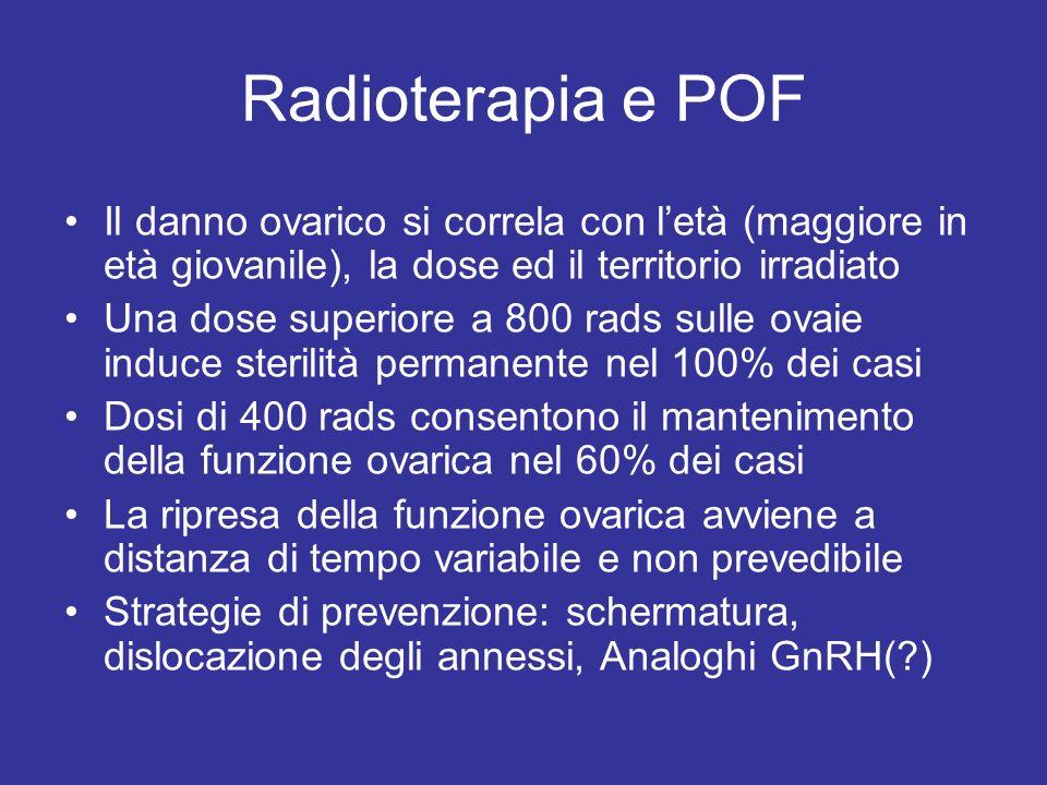 Radioterapia e POF Il danno ovarico si correla con l'età (maggiore in età giovanile), la dose ed il territorio irradiato.