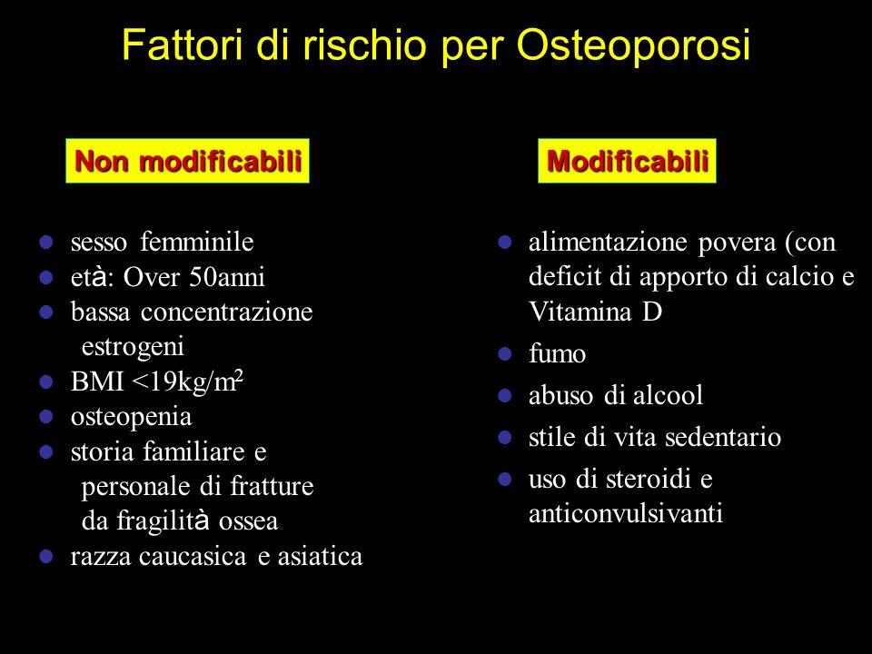 Fattori di rischio per Osteoporosi