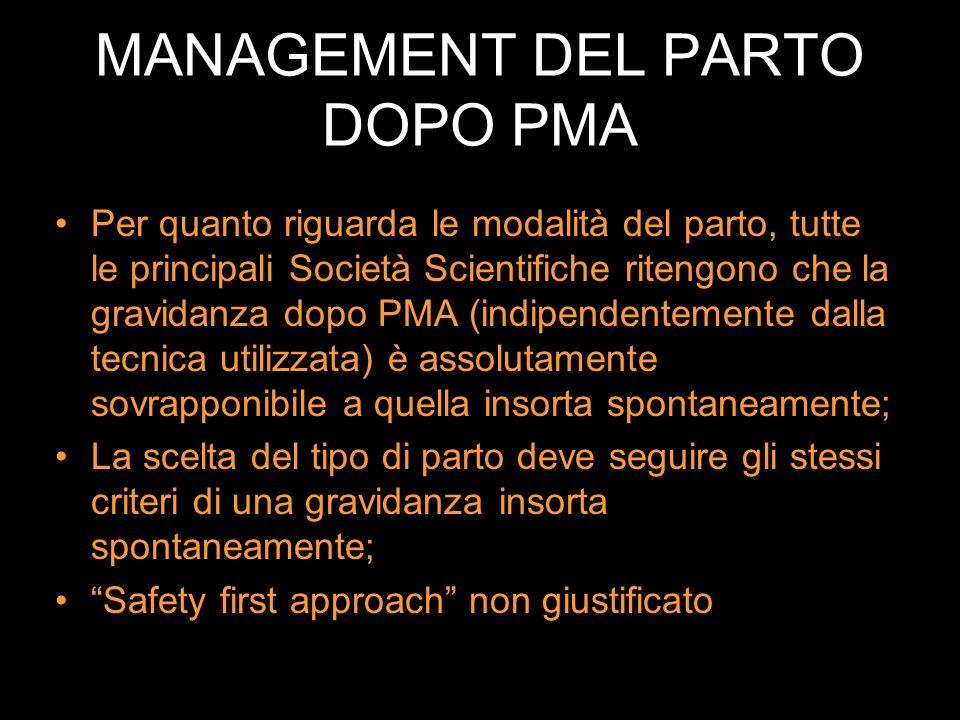 MANAGEMENT DEL PARTO DOPO PMA