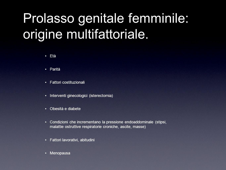 Prolasso genitale femminile: origine multifattoriale.