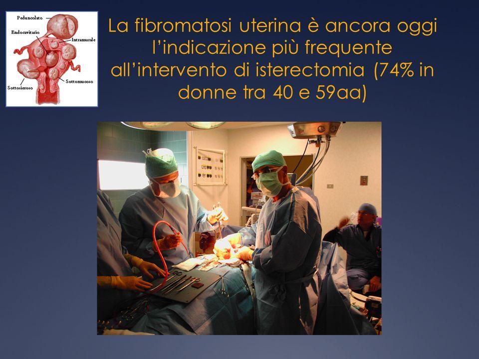 La fibromatosi uterina è ancora oggi l'indicazione più frequente all'intervento di isterectomia (74% in donne tra 40 e 59aa)
