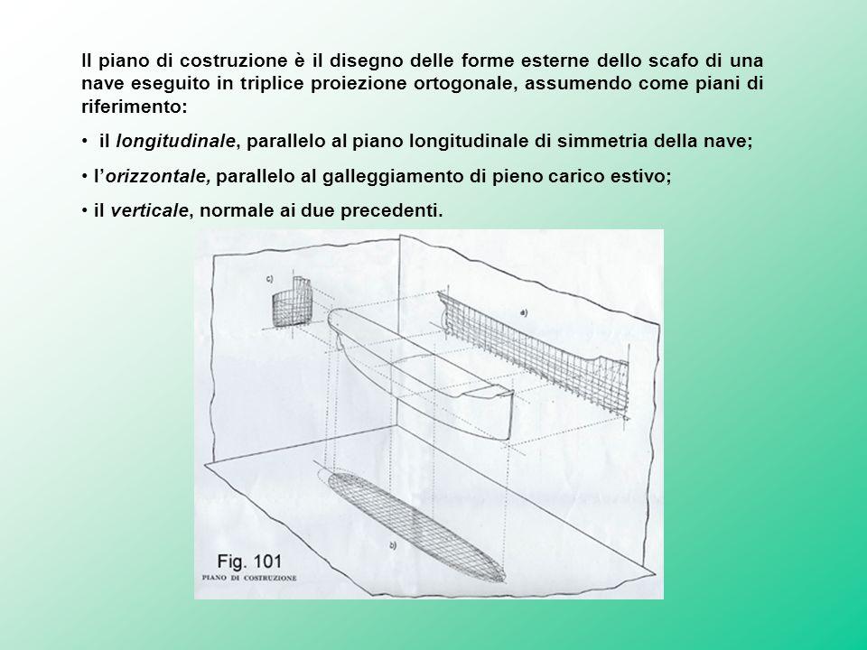 Piano di costruzione prof g mandaglio ppt video for Come disegnare piani di costruzione
