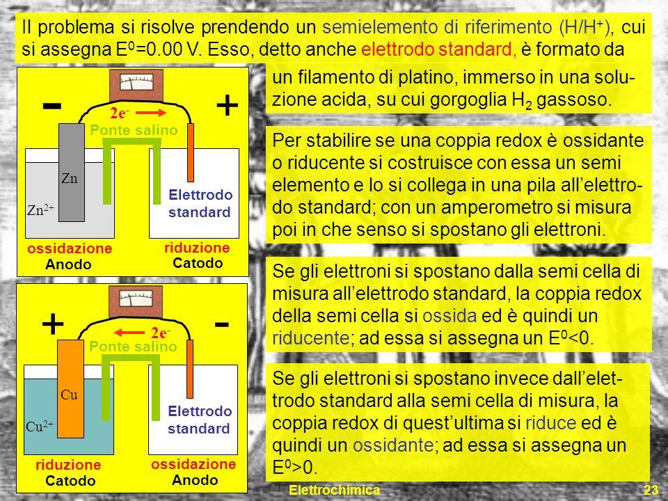 Il problema si risolve prendendo un semielemento di riferimento (H/H+), cui si assegna E0=0.00 V. Esso, detto anche elettrodo standard, è formato da