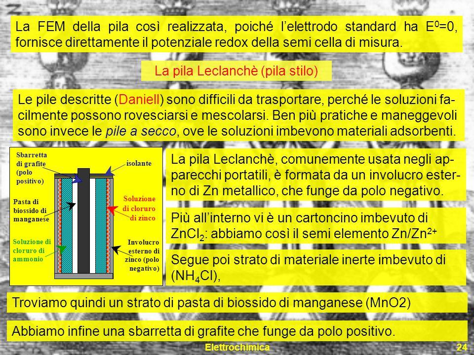 La pila Leclanchè (pila stilo)