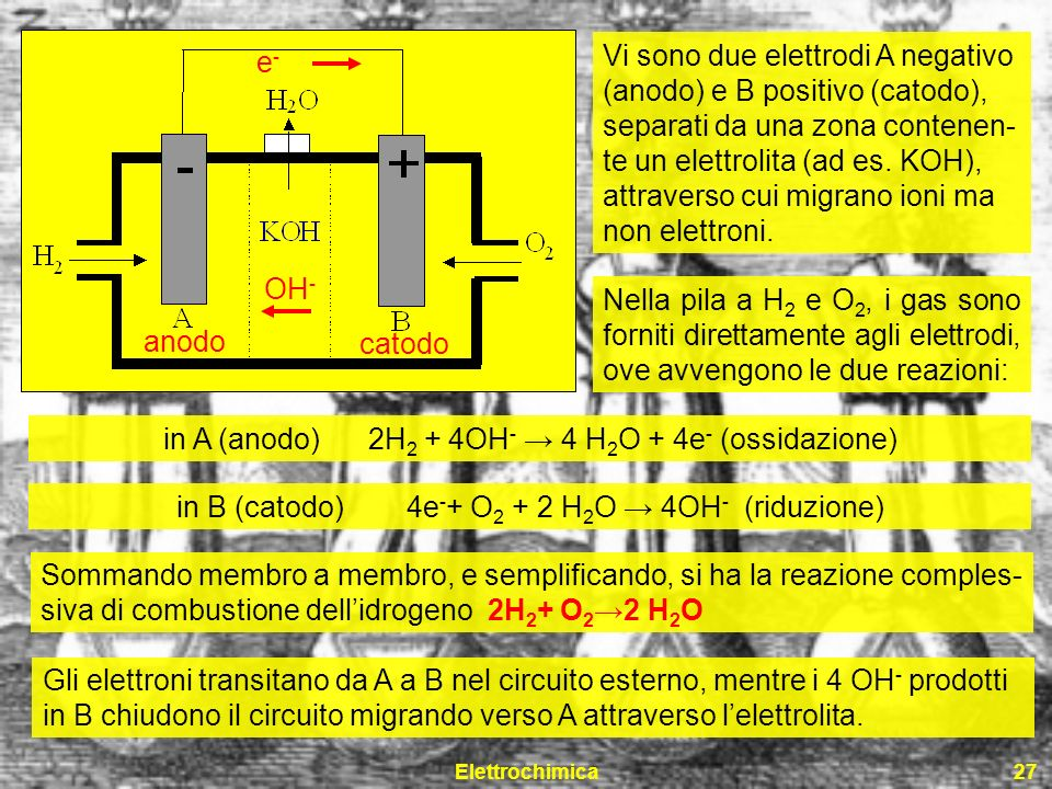 in A (anodo) 2H2 + 4OH- → 4 H2O + 4e- (ossidazione)