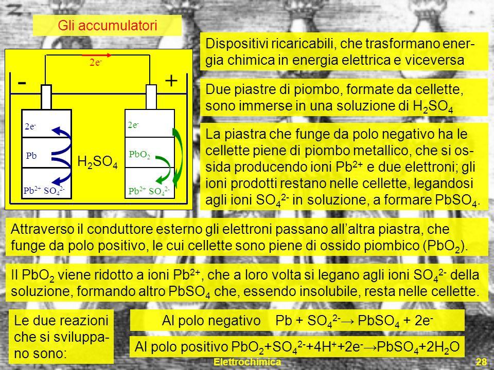 Al polo negativo Pb + SO42-→ PbSO4 + 2e-