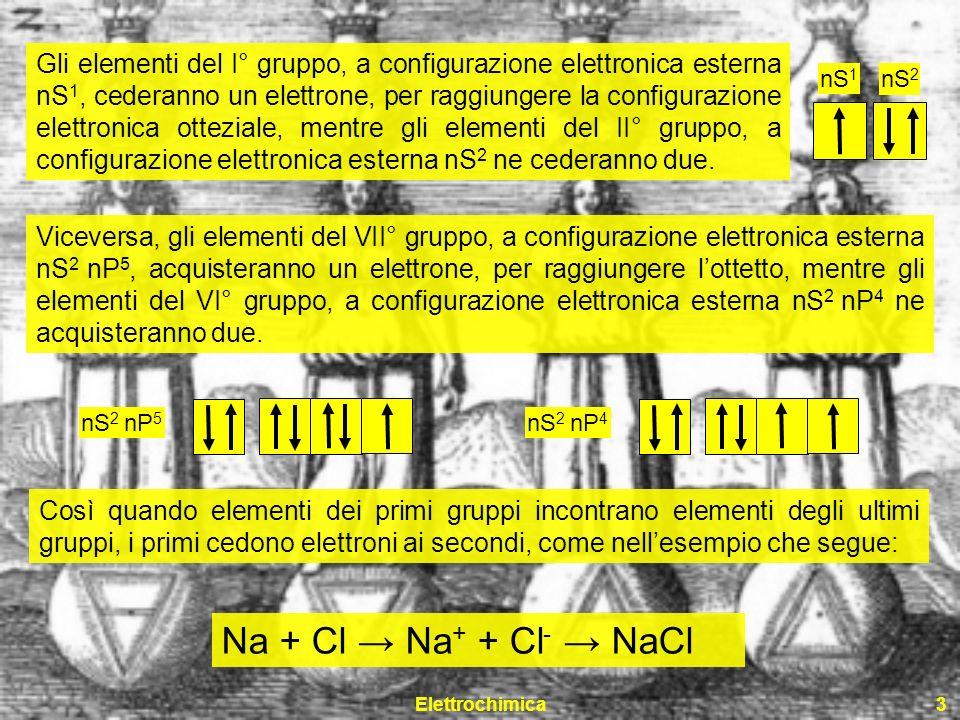 Gli elementi del I° gruppo, a configurazione elettronica esterna nS1, cederanno un elettrone, per raggiungere la configurazione elettronica otteziale, mentre gli elementi del II° gruppo, a configurazione elettronica esterna nS2 ne cederanno due.