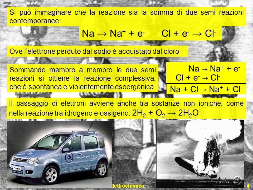 Na → Na+ + e- Cl + e- → Cl- Na → Na+ + e- Cl + e- → Cl-