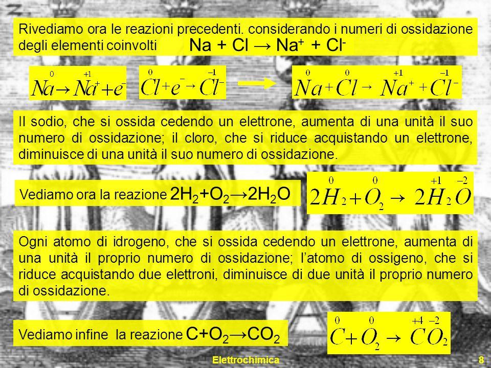 Rivediamo ora le reazioni precedenti, considerando i numeri di ossidazione degli elementi coinvolti