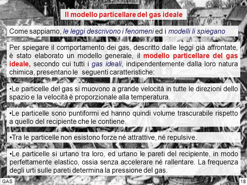 Il modello particellare del gas ideale