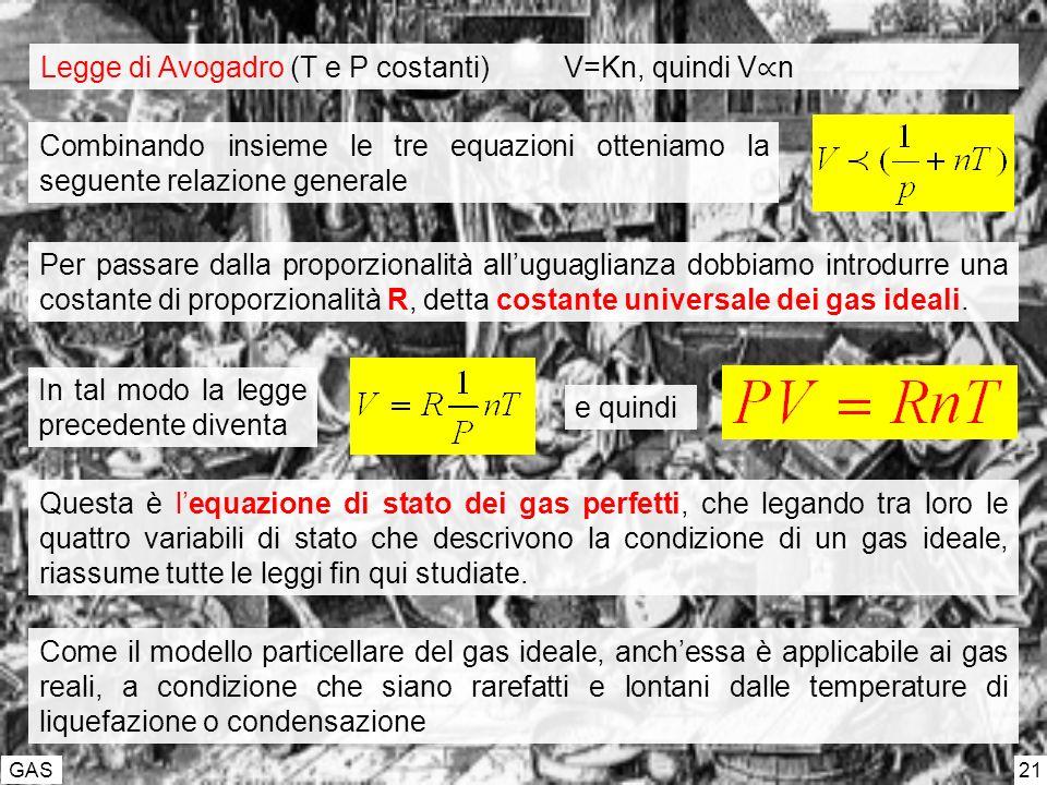 Legge di Avogadro (T e P costanti) V=Kn, quindi V∝n