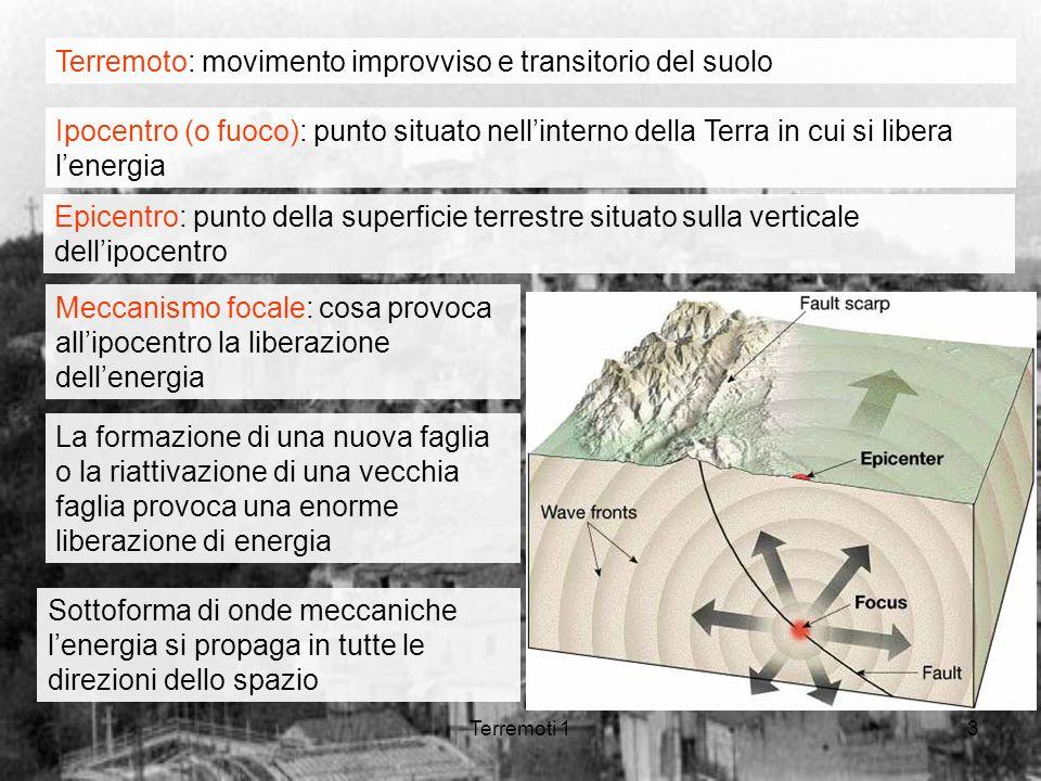 Terremoto: movimento improvviso e transitorio del suolo