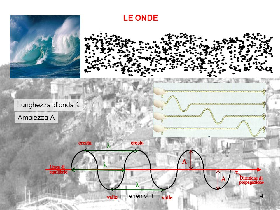LE ONDE Lunghezza d'onda λ Ampiezza A λ λ λ Terremoti 1