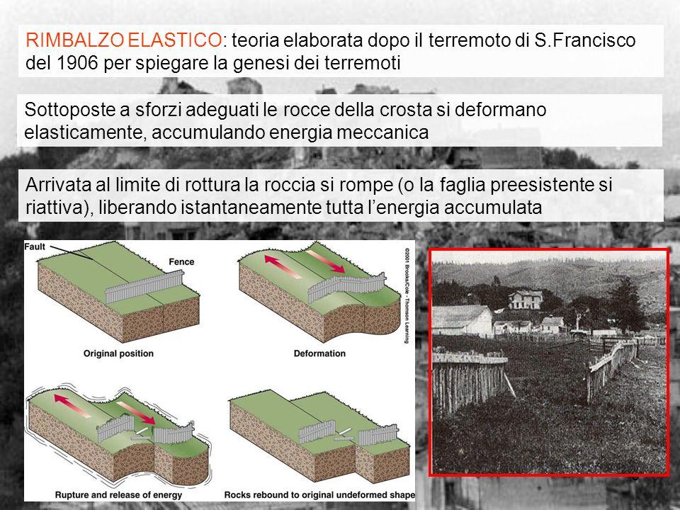 RIMBALZO ELASTICO: teoria elaborata dopo il terremoto di S