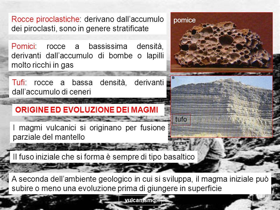 Tufi: rocce a bassa densità, derivanti dall'accumulo di ceneri