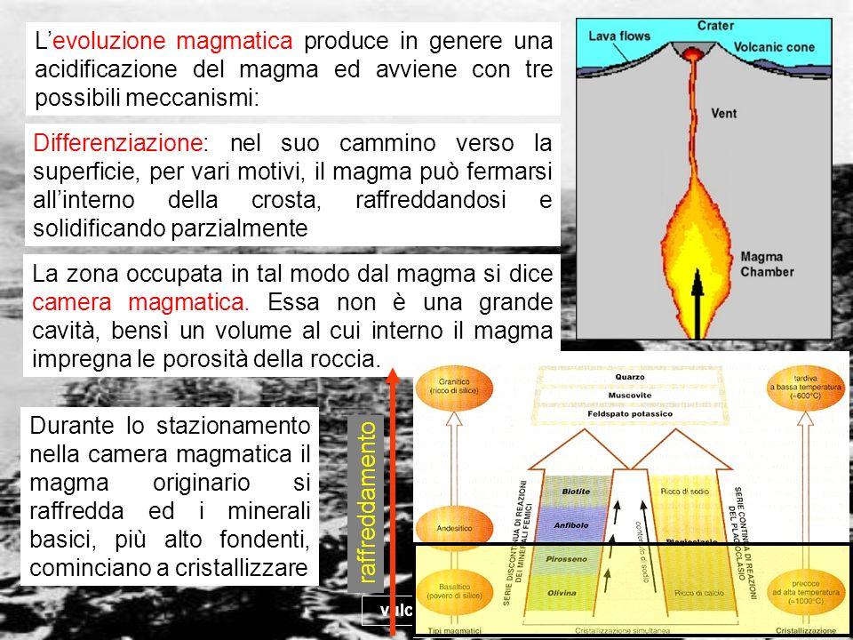 L'evoluzione magmatica produce in genere una acidificazione del magma ed avviene con tre possibili meccanismi: