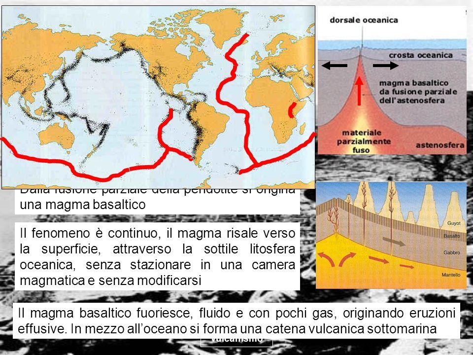 Dalla fusione parziale della peridotite si origina una magma basaltico