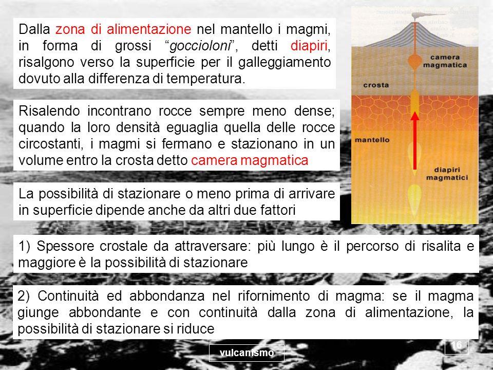 Dalla zona di alimentazione nel mantello i magmi, in forma di grossi goccioloni , detti diapiri, risalgono verso la superficie per il galleggiamento dovuto alla differenza di temperatura.