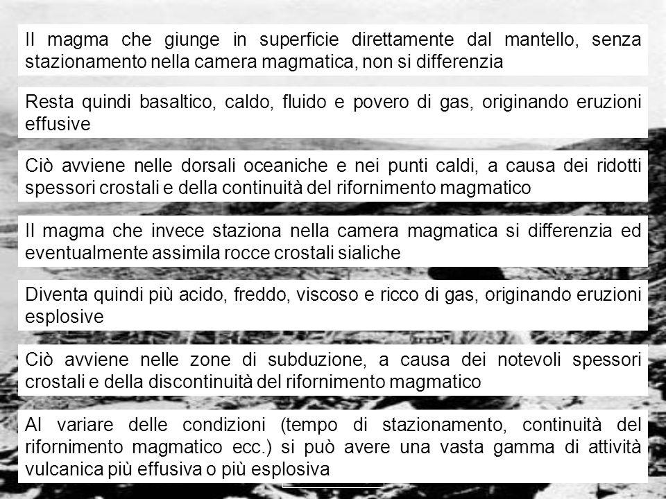 Il magma che giunge in superficie direttamente dal mantello, senza stazionamento nella camera magmatica, non si differenzia
