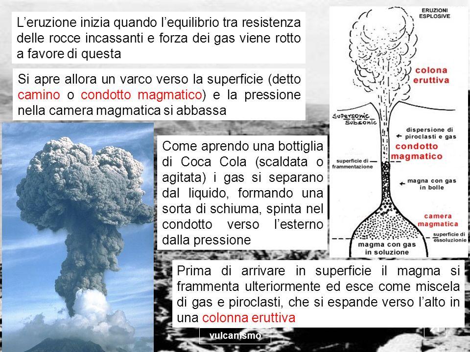 L'eruzione inizia quando l'equilibrio tra resistenza delle rocce incassanti e forza dei gas viene rotto a favore di questa