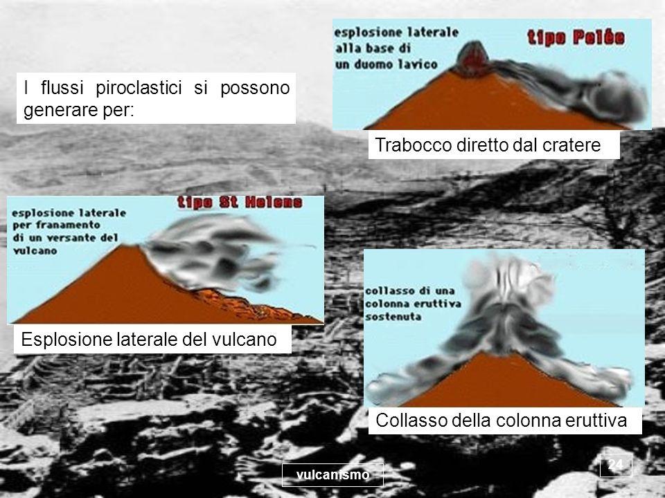 Trabocco diretto dal cratere