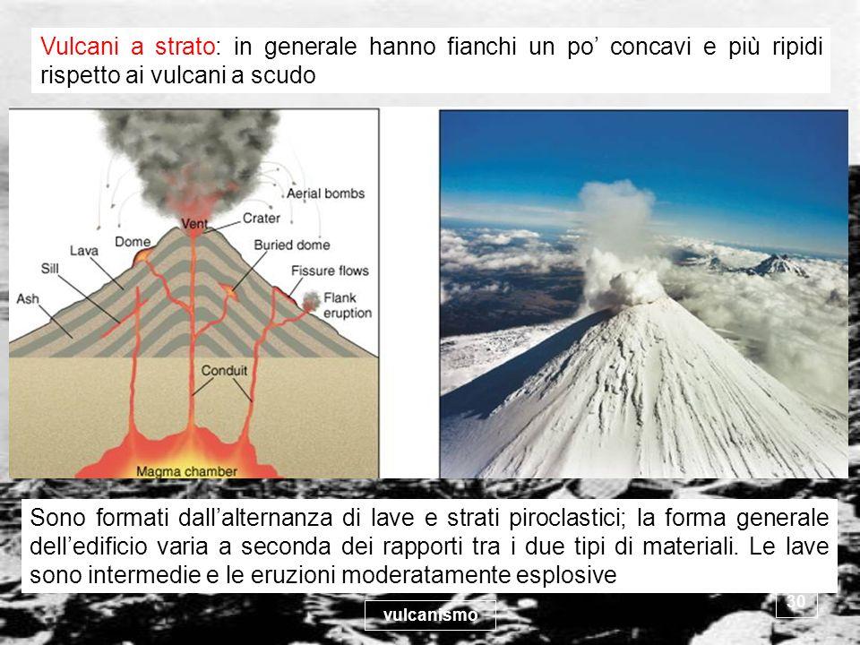 Vulcani a strato: in generale hanno fianchi un po' concavi e più ripidi rispetto ai vulcani a scudo