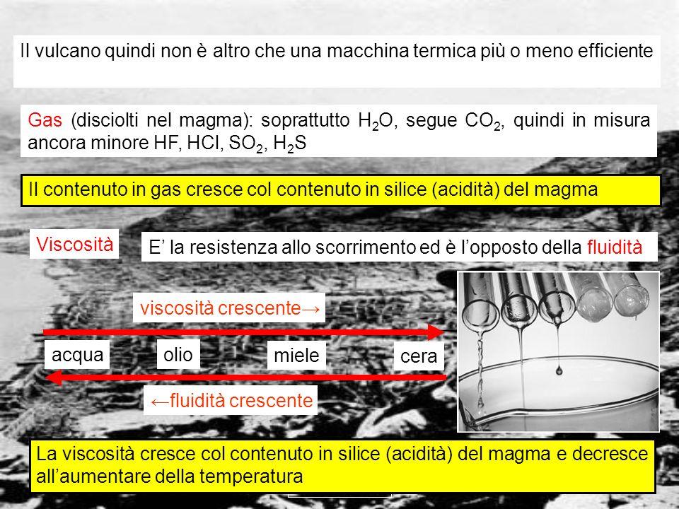 Il contenuto in gas cresce col contenuto in silice (acidità) del magma
