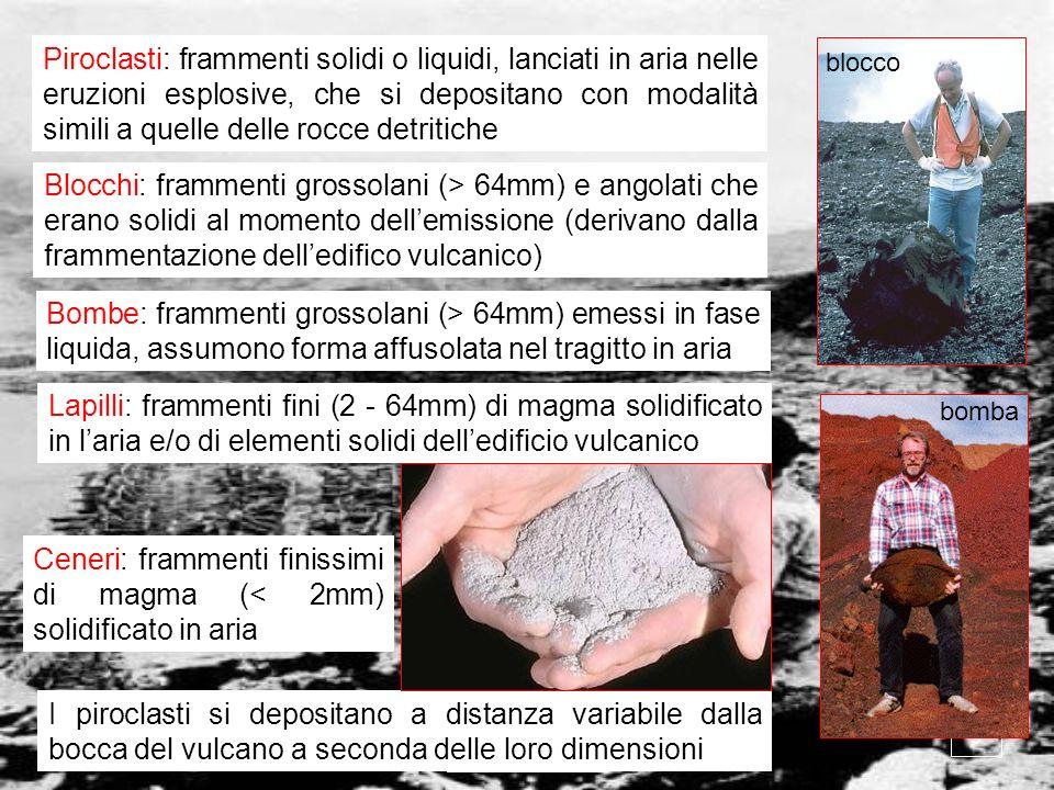 Ceneri: frammenti finissimi di magma (< 2mm) solidificato in aria