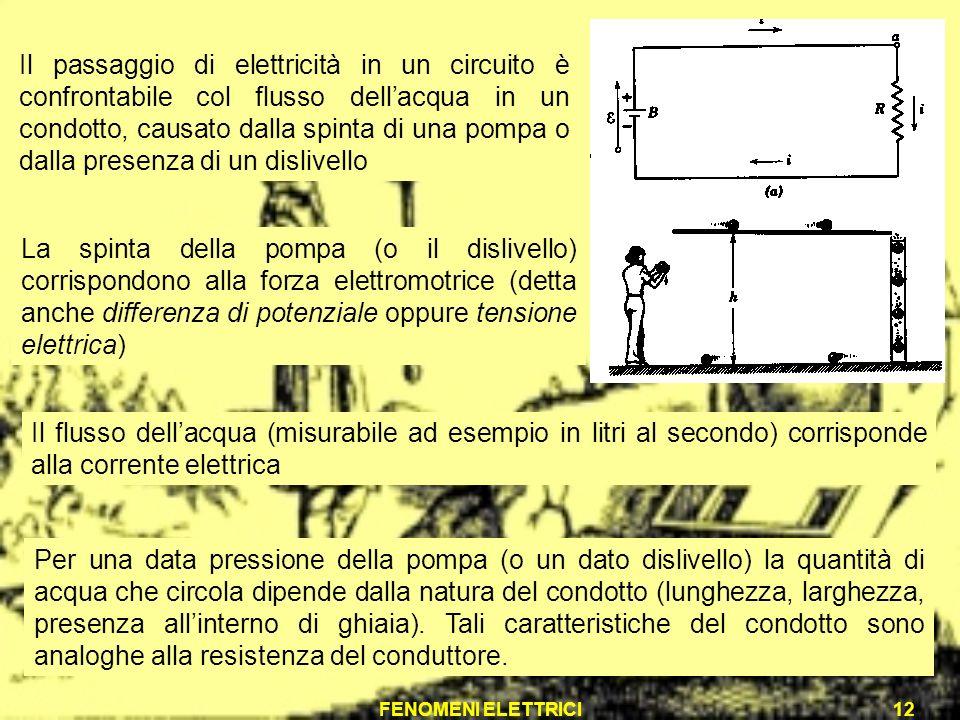Il passaggio di elettricità in un circuito è confrontabile col flusso dell'acqua in un condotto, causato dalla spinta di una pompa o dalla presenza di un dislivello