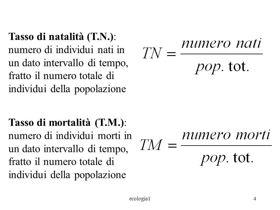 Tasso di natalità (T.N.): numero di individui nati in un dato intervallo di tempo, fratto il numero totale di individui della popolazione
