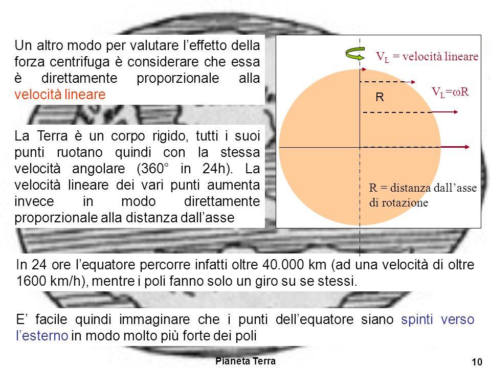 Un altro modo per valutare l'effetto della forza centrifuga è considerare che essa è direttamente proporzionale alla velocità lineare