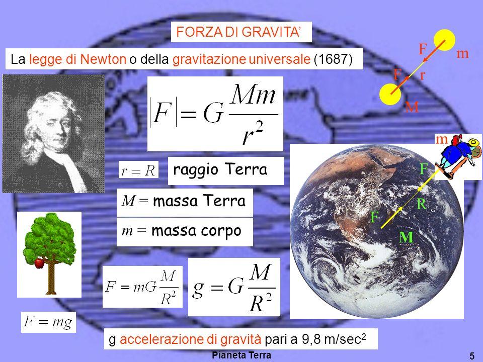 F r m M F R m M raggio Terra M = massa Terra m = massa corpo