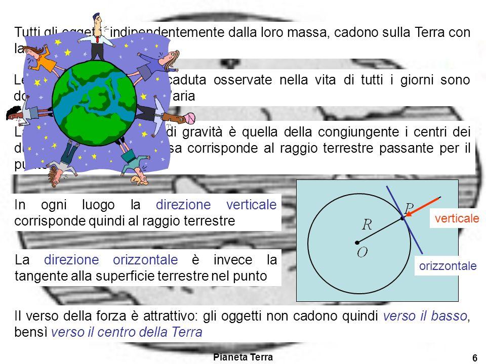 Tutti gli oggetti, indipendentemente dalla loro massa, cadono sulla Terra con la stessa accelerazione.
