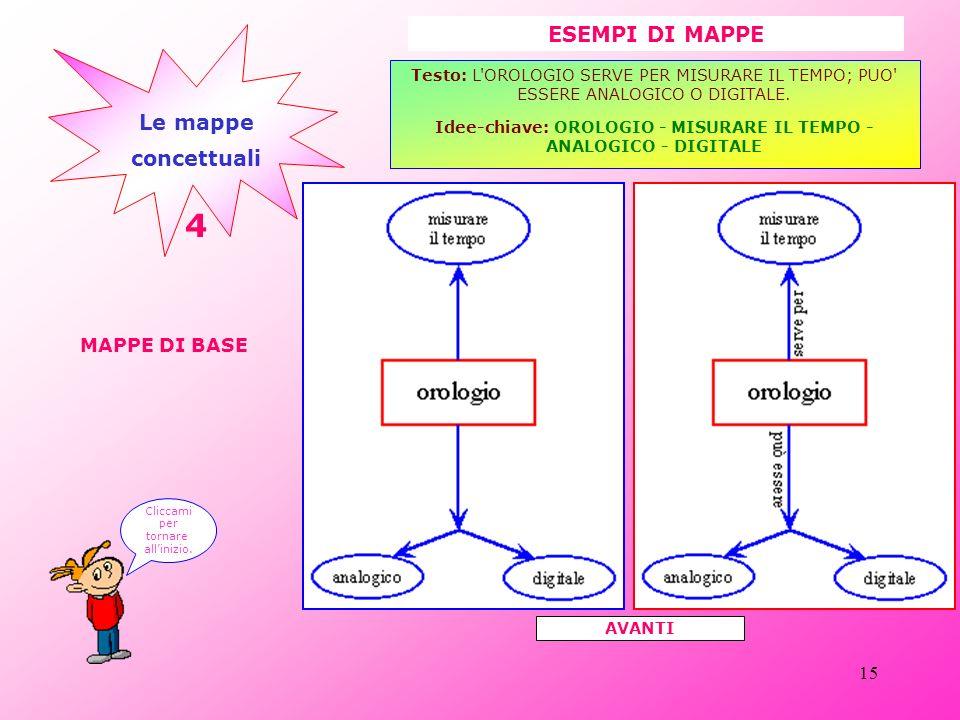 4 ESEMPI DI MAPPE Le mappe concettuali MAPPE DI BASE