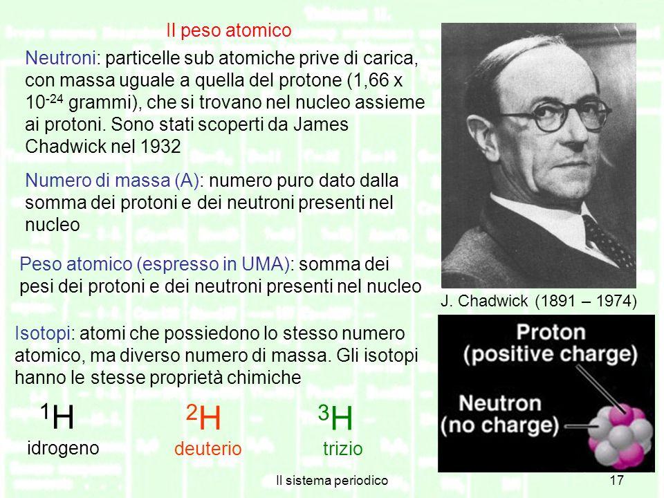 Il peso atomico J. Chadwick (1891 – 1974)