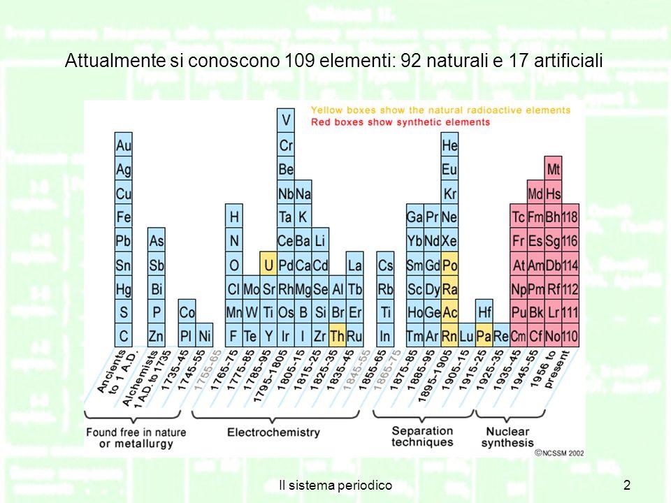 Attualmente si conoscono 109 elementi: 92 naturali e 17 artificiali