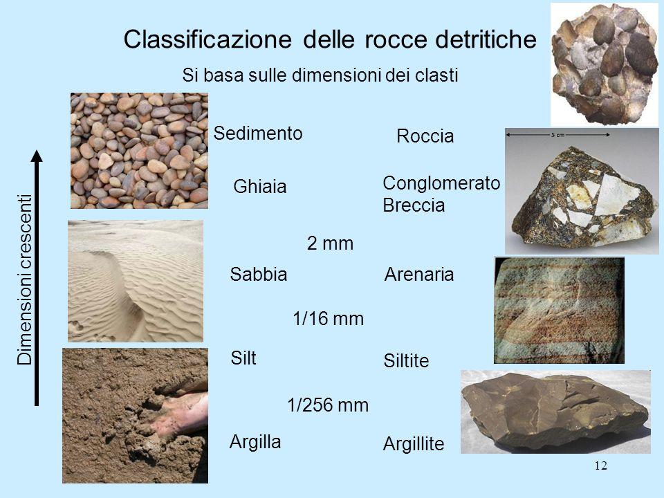 Classificazione delle rocce detritiche