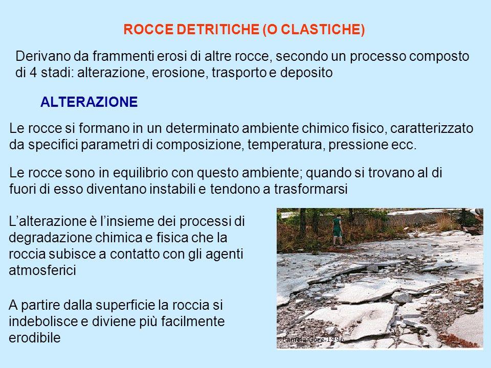ROCCE DETRITICHE (O CLASTICHE)