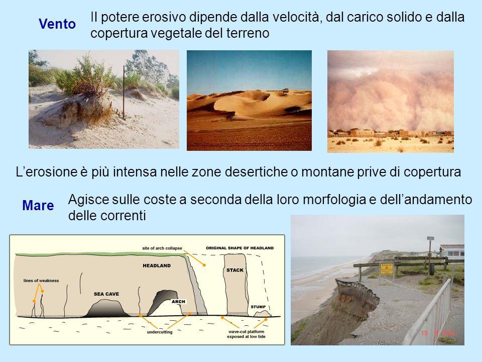 Il potere erosivo dipende dalla velocità, dal carico solido e dalla copertura vegetale del terreno