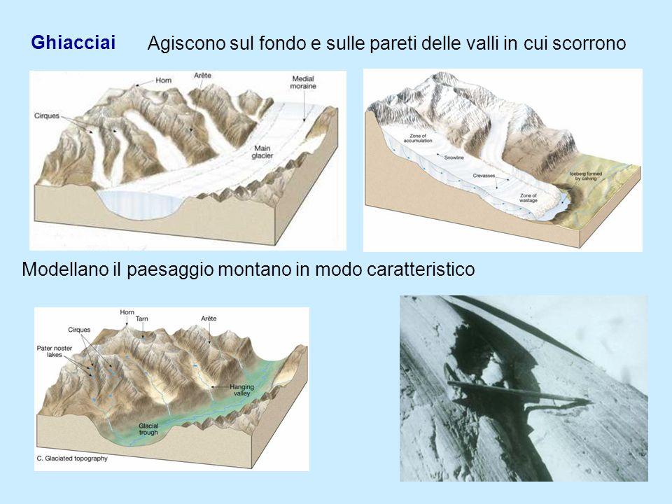 Ghiacciai Agiscono sul fondo e sulle pareti delle valli in cui scorrono.
