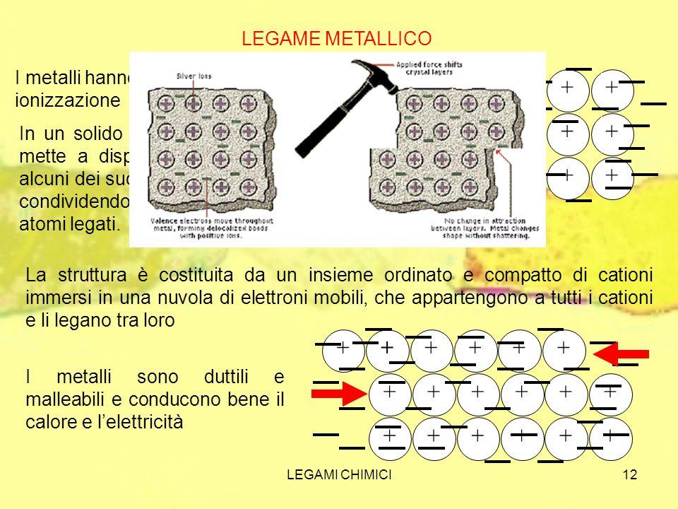 + + LEGAME METALLICO I metalli hanno bassa energia di ionizzazione