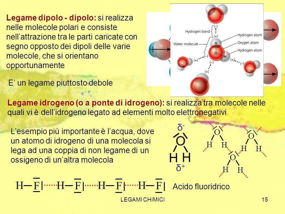 Legame dipolo - dipolo: si realizza nelle molecole polari e consiste nell'attrazione tra le parti caricate con segno opposto dei dipoli delle varie molecole, che si orientano opportunamente