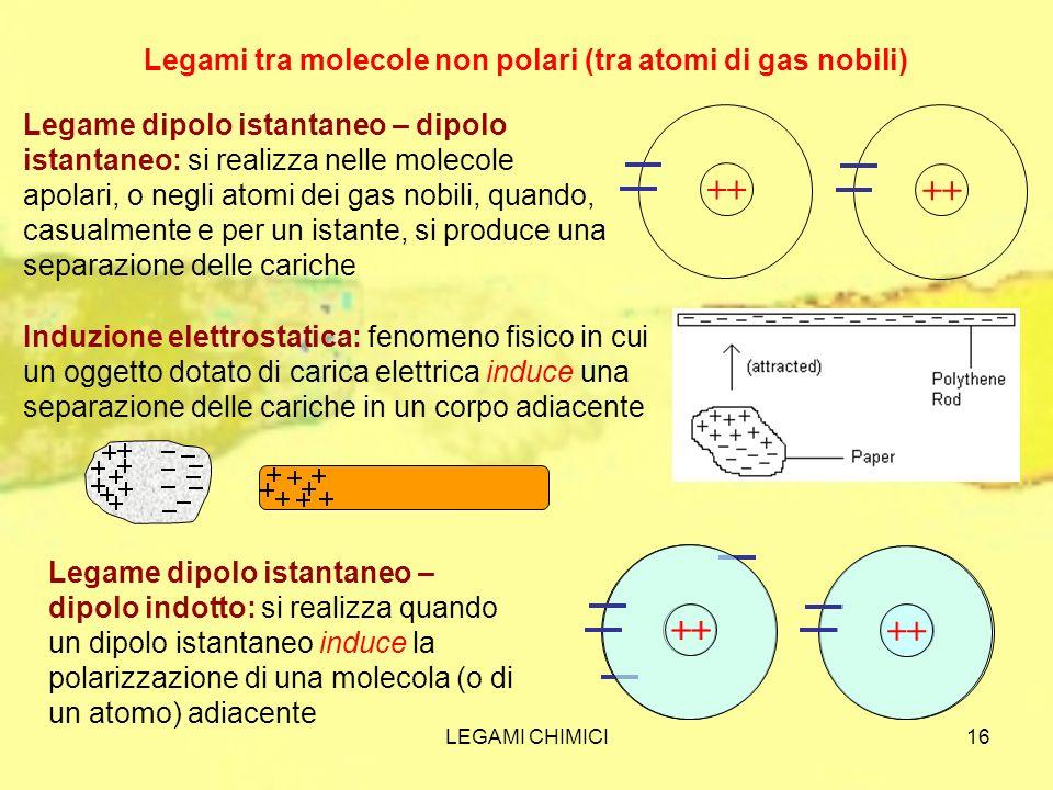 Legami tra molecole non polari (tra atomi di gas nobili)