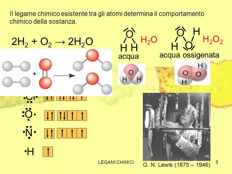 O O 2H2 + O2 → 2H2O H H Cl O N H H2O H2O2 acqua ossigenata acqua
