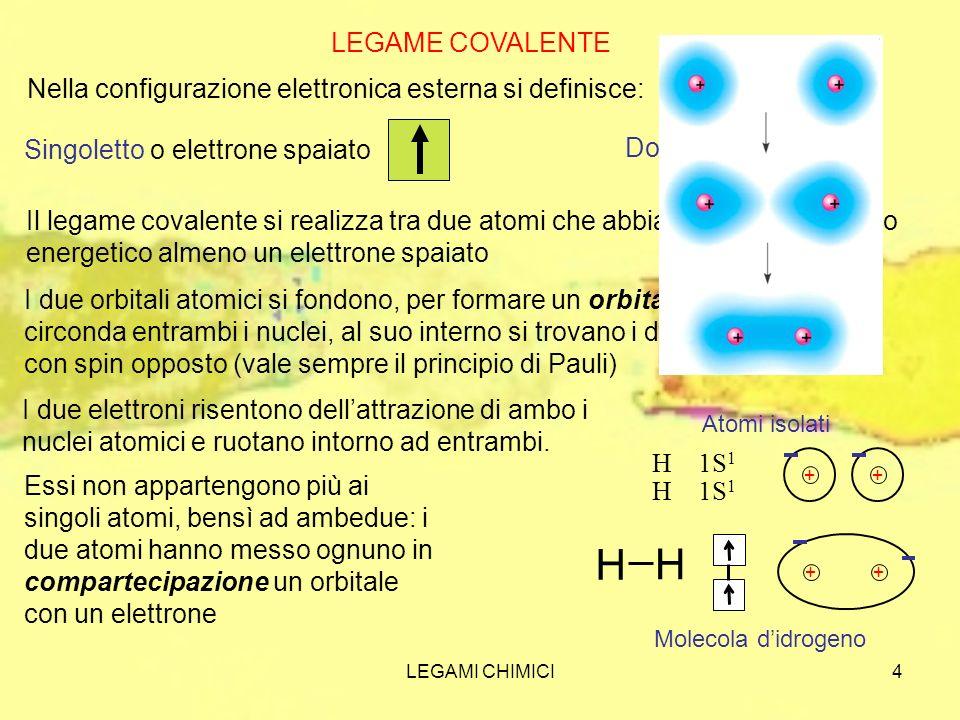 LEGAME COVALENTE Nella configurazione elettronica esterna si definisce: Singoletto o elettrone spaiato.