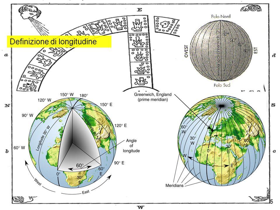 Definizione di longitudine