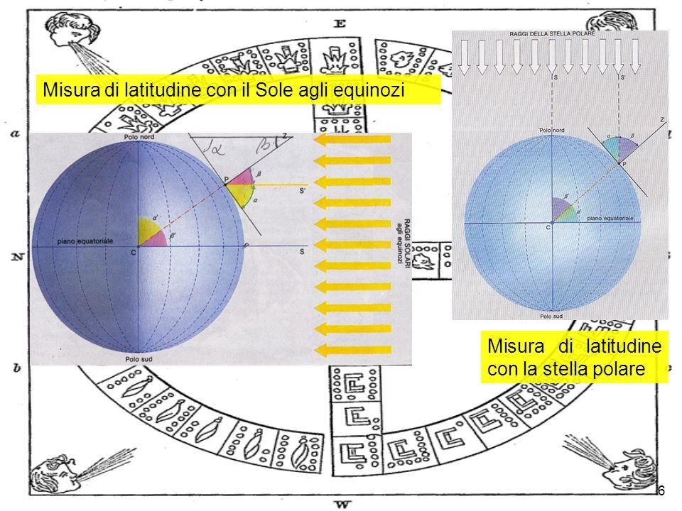 Misura di latitudine con il Sole agli equinozi